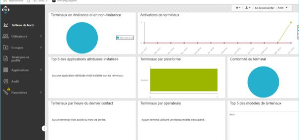 UEM Security Integrations | Pradeo